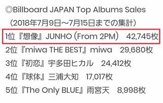 【G公式】2PM_ジュノ、タワーレコードの週間チャート、Billboard Japanの週間チャートまで1位でファンに感謝。